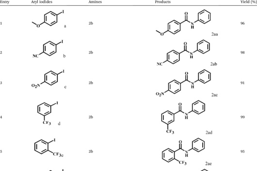 氯化铟回收-「ITO靶材回收」