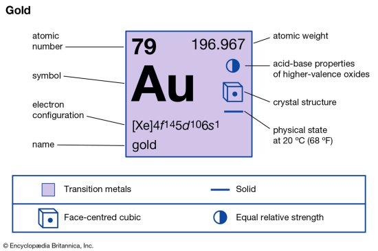 高价氯化钯回收-「氯化钯回收」