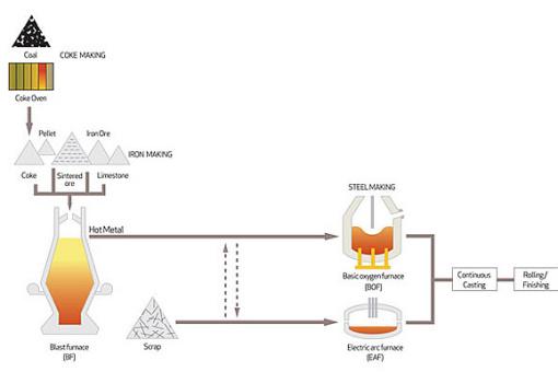 高价氧化钯回收-「氧化钯回收」