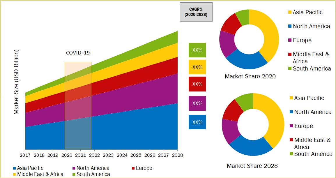 贵金属市场业务收入、未来增长、主要参与者、行业份额等分析
